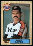 1987 Topps #445  Dave Lopes  Front Thumbnail