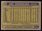 1987 Topps #759  Joel Youngblood  Back Thumbnail