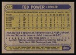 1987 Topps #437   Ted Power Back Thumbnail