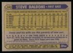 1987 Topps #240   Steve Balboni Back Thumbnail