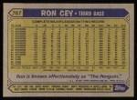 1987 Topps #767  Ron Cey  Back Thumbnail