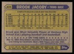 1987 Topps #405   Brook Jacoby Back Thumbnail