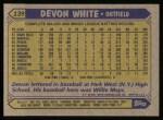 1987 Topps #139   Devon White Back Thumbnail