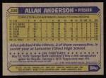 1987 Topps #336   Allan Anderson Back Thumbnail