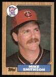 1987 Topps #225   Mike Smithson Front Thumbnail