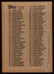 1988 Topps #121   Checklist 1 - 132 Back Thumbnail