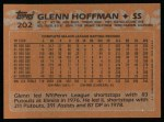 1988 Topps #202  Glenn Hoffman  Back Thumbnail