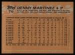 1988 Topps #76   Dennis Martinez Back Thumbnail