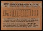 1988 Topps #83  Jose Oquendo  Back Thumbnail