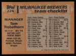 1988 Topps #224  Tom Trebelhorn  Back Thumbnail