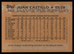 1988 Topps #362  Juan Castillo  Back Thumbnail
