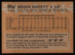 1988 Topps #136   Brian Dayett Back Thumbnail