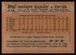 1988 Topps #426  Randy Ready  Back Thumbnail