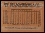 1988 Topps #23  Ken Landreaux  Back Thumbnail