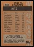 1988 Topps #398  All-Star  -  Juan Samuel Back Thumbnail