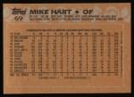 1988 Topps #69   Mike Hart Back Thumbnail