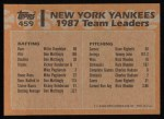 1988 Topps #459  Dave Winfield  Back Thumbnail