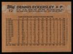 1988 Topps #72  Dennis Eckersley  Back Thumbnail