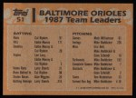 1988 Topps #51  Orioles Team Leaders  -  Cal Ripken / Eddie Murray Back Thumbnail