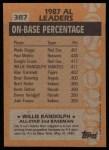 1988 Topps #387  All-Star  -  Willie Randolph Back Thumbnail