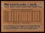 1988 Topps #273   Garth Iorg Back Thumbnail