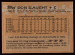 1988 Topps #462   Don Slaught Back Thumbnail