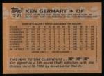 1988 Topps #271  Ken Gerhart  Back Thumbnail