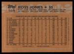 1988 Topps #169  Ross Jones  Back Thumbnail