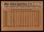 1988 Topps #129   Greg Minton Back Thumbnail
