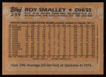 1988 Topps #239   Roy Smalley Back Thumbnail