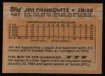 1988 Topps #487   Jim Pankovits Back Thumbnail
