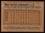 1988 Topps #476  Dave Stewart  Back Thumbnail