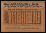 1988 Topps #483  Rod Booker  Back Thumbnail