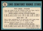 1965 Topps #466   Senators Rookie Stars  -  Pete Craig / Dick Nen Back Thumbnail