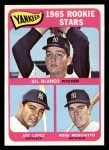 1965 Topps #566   Yankees Rookie Stars  -  Gil Blanco / Art Lopez / Ross Moschitto Front Thumbnail