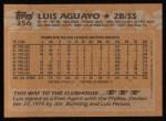 1988 Topps #356  Luis Aguayo  Back Thumbnail