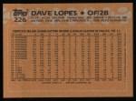 1988 Topps #226  Dave Lopes  Back Thumbnail