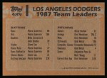 1988 Topps #489  Dodgers Leaders  Back Thumbnail