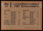 1988 Topps #381   Wally Joyner Back Thumbnail