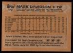 1988 Topps #19  Mark Davidson  Back Thumbnail