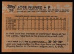 1988 Topps #28   Jose Nunez Back Thumbnail