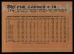 1988 Topps #174   Phil Garner Back Thumbnail