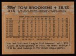 1988 Topps #474  Tom Brookens  Back Thumbnail