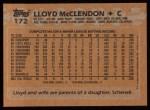 1988 Topps #172   Lloyd McClendon Back Thumbnail