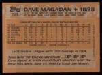 1988 Topps #58  Dave Magadan  Back Thumbnail