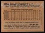 1988 Topps #214   Dave Schmidt Back Thumbnail