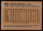 1988 Topps #460   Ozzie Smith Back Thumbnail