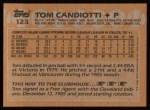 1988 Topps #123  Tom Candiotti  Back Thumbnail