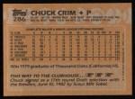 1988 Topps #286  Chuck Crim  Back Thumbnail