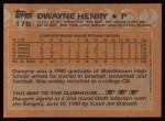 1988 Topps #178   Dwayne Henry Back Thumbnail